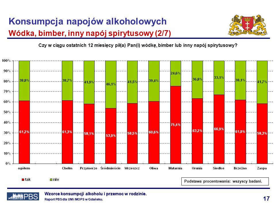 17 Wzorce konsumpcji alkoholu i przemoc w rodzinie.
