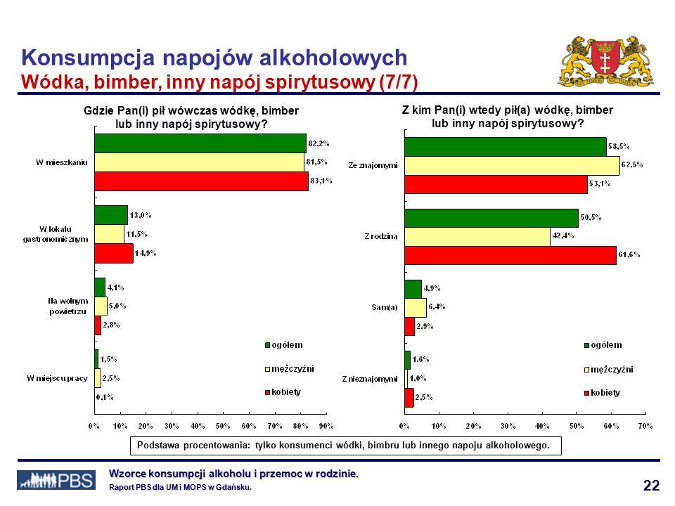 22 Wzorce konsumpcji alkoholu i przemoc w rodzinie.