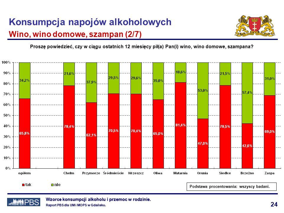24 Wzorce konsumpcji alkoholu i przemoc w rodzinie.