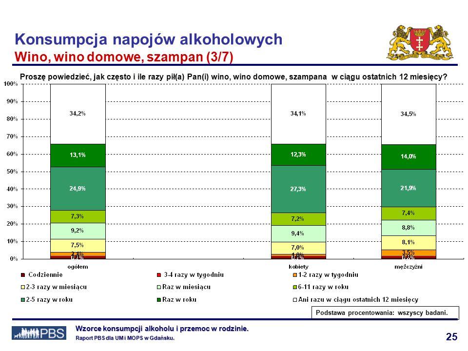 25 Wzorce konsumpcji alkoholu i przemoc w rodzinie.