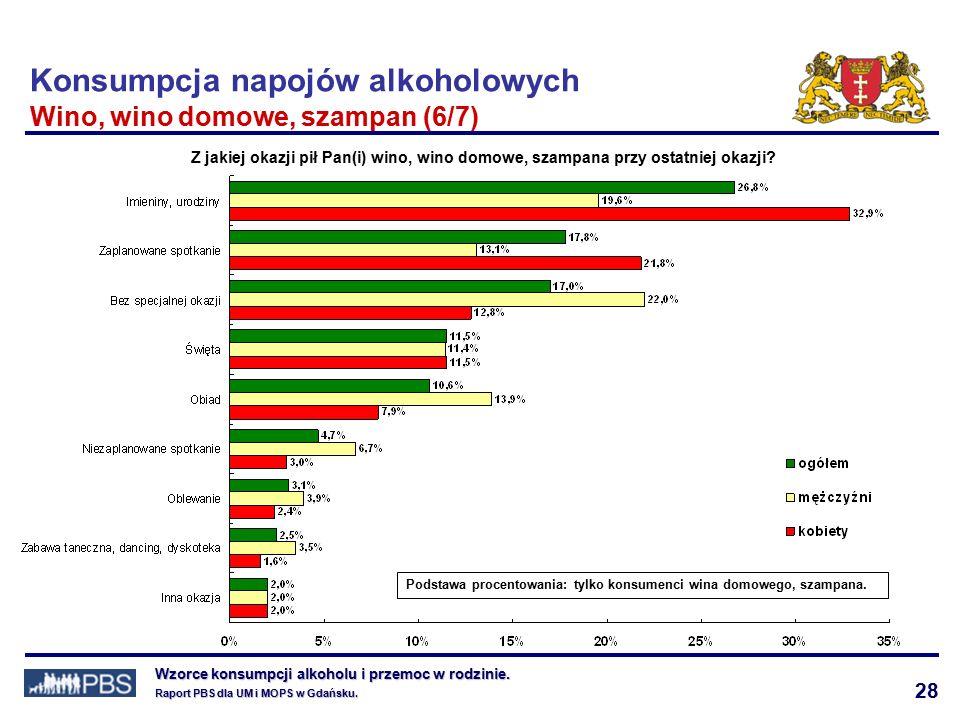 28 Wzorce konsumpcji alkoholu i przemoc w rodzinie.