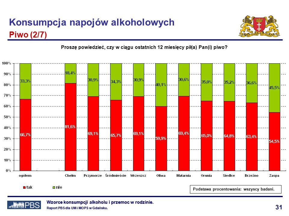 31 Wzorce konsumpcji alkoholu i przemoc w rodzinie.