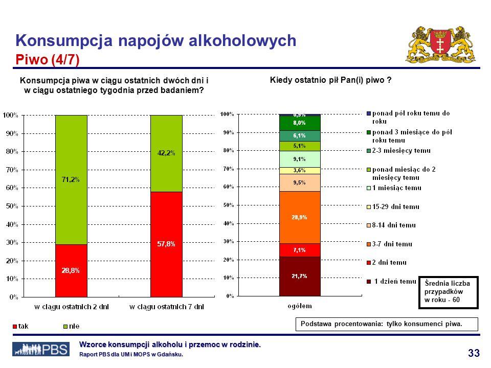 33 Wzorce konsumpcji alkoholu i przemoc w rodzinie.
