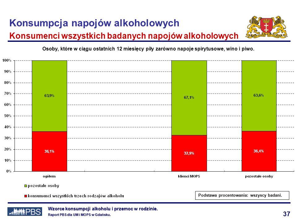 37 Wzorce konsumpcji alkoholu i przemoc w rodzinie.