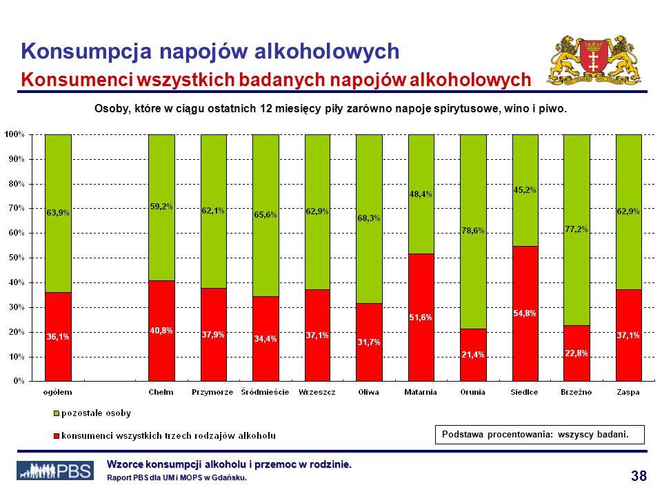 38 Wzorce konsumpcji alkoholu i przemoc w rodzinie.