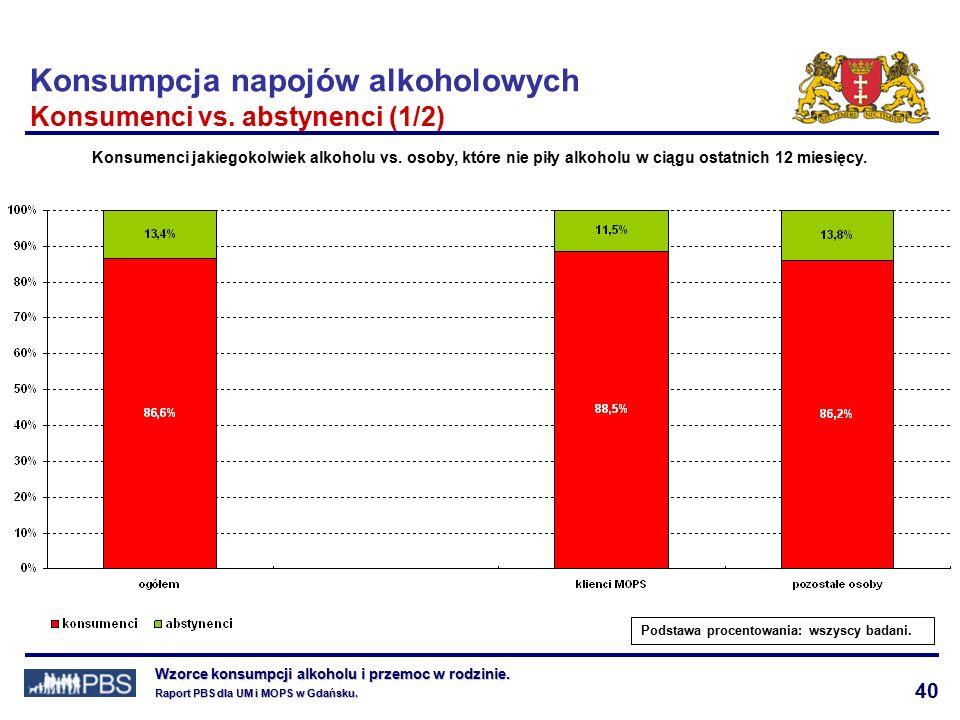 40 Wzorce konsumpcji alkoholu i przemoc w rodzinie.