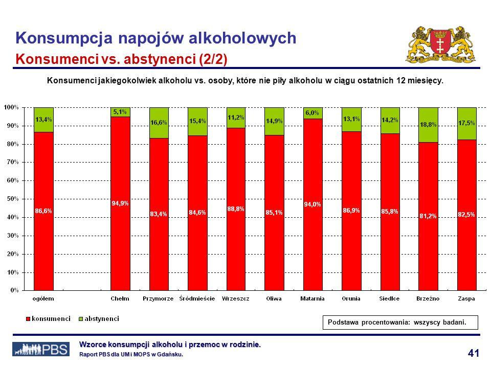 41 Wzorce konsumpcji alkoholu i przemoc w rodzinie.