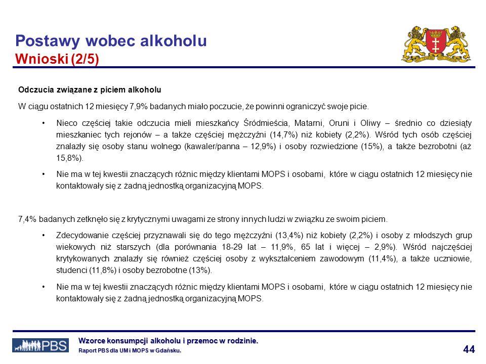 44 Wzorce konsumpcji alkoholu i przemoc w rodzinie.