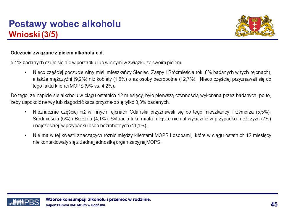 45 Wzorce konsumpcji alkoholu i przemoc w rodzinie.
