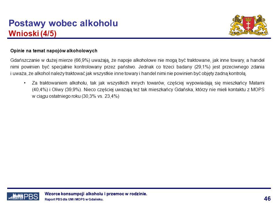 46 Wzorce konsumpcji alkoholu i przemoc w rodzinie.