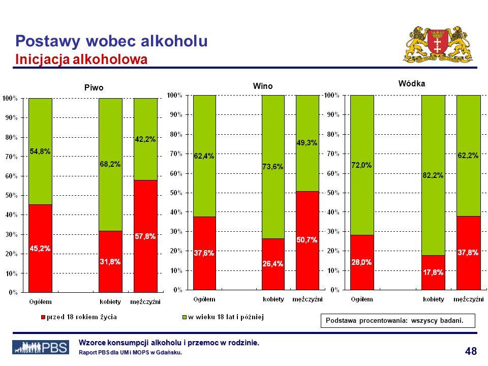 48 Wzorce konsumpcji alkoholu i przemoc w rodzinie.