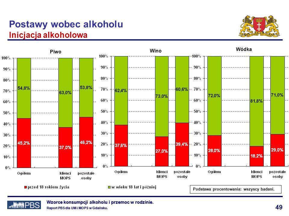 49 Wzorce konsumpcji alkoholu i przemoc w rodzinie.