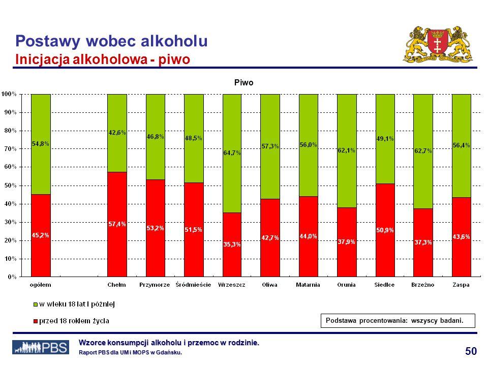 50 Wzorce konsumpcji alkoholu i przemoc w rodzinie.
