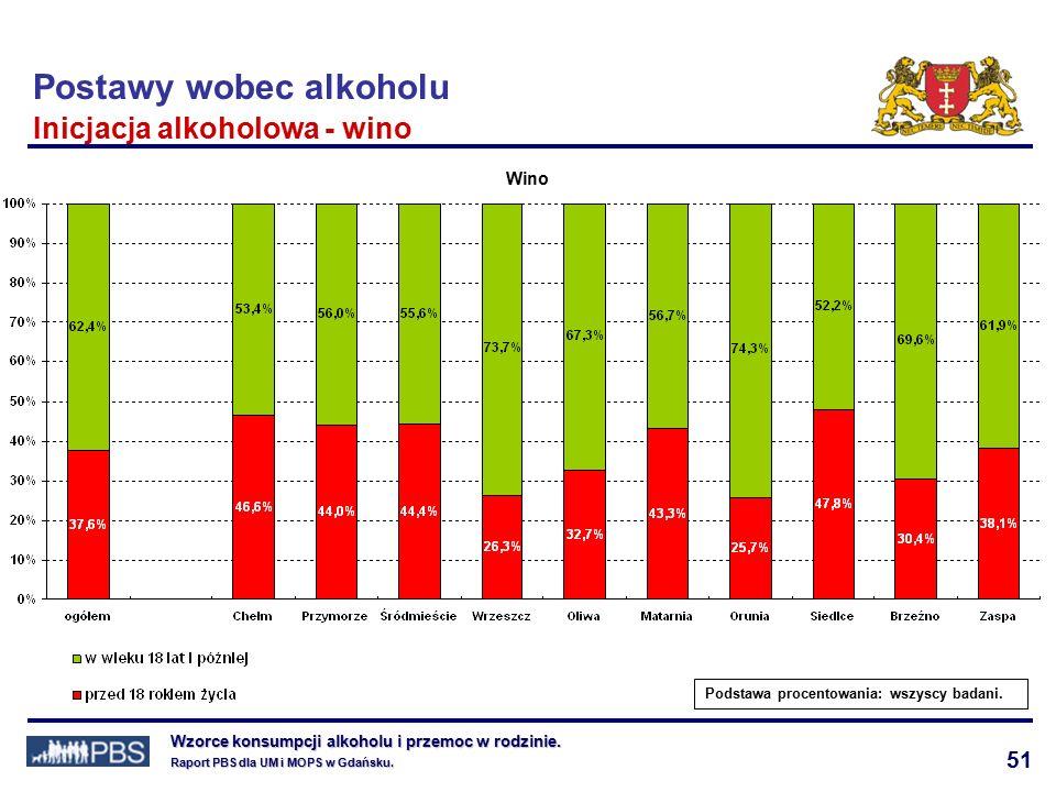 51 Wzorce konsumpcji alkoholu i przemoc w rodzinie.