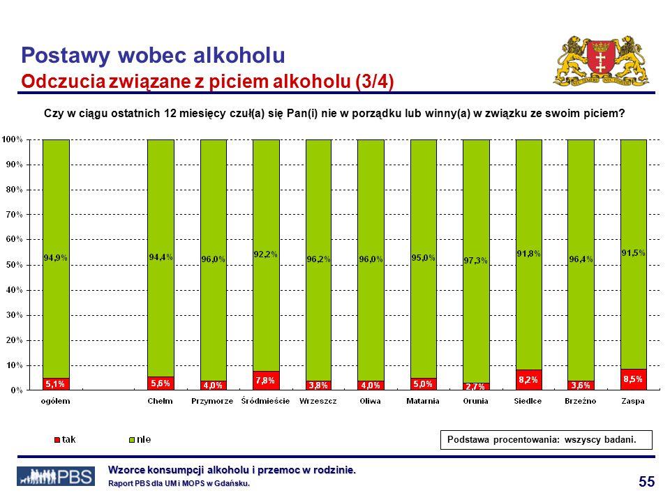55 Wzorce konsumpcji alkoholu i przemoc w rodzinie.