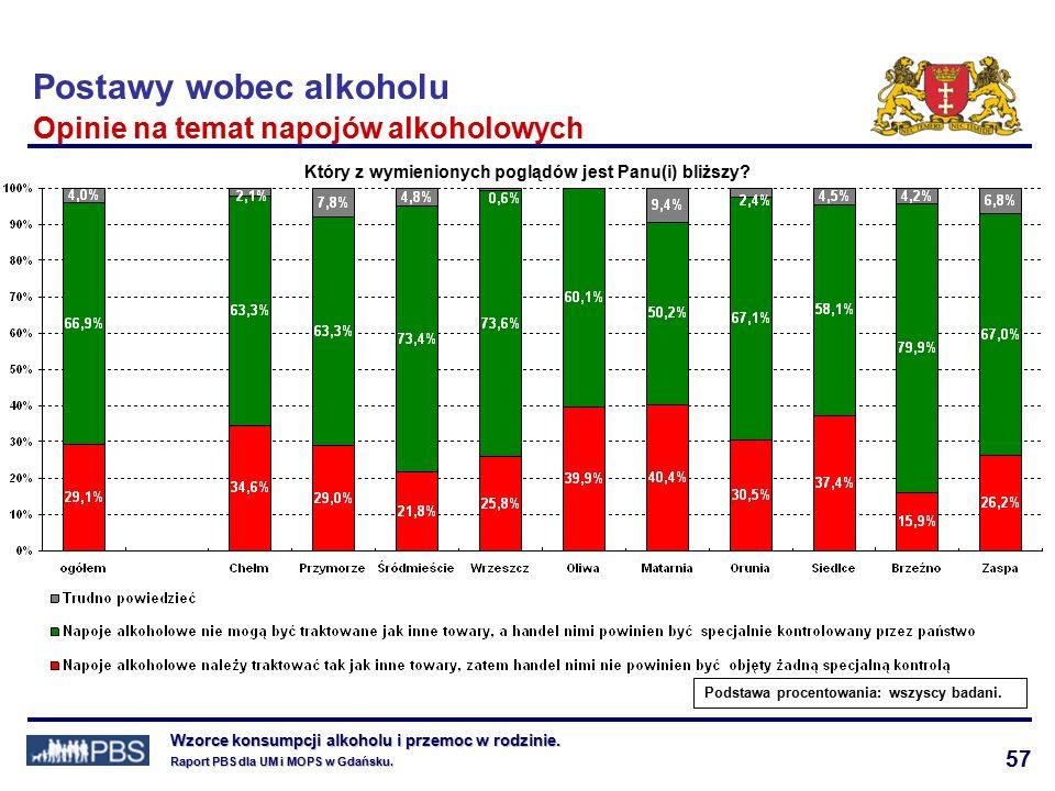57 Wzorce konsumpcji alkoholu i przemoc w rodzinie.