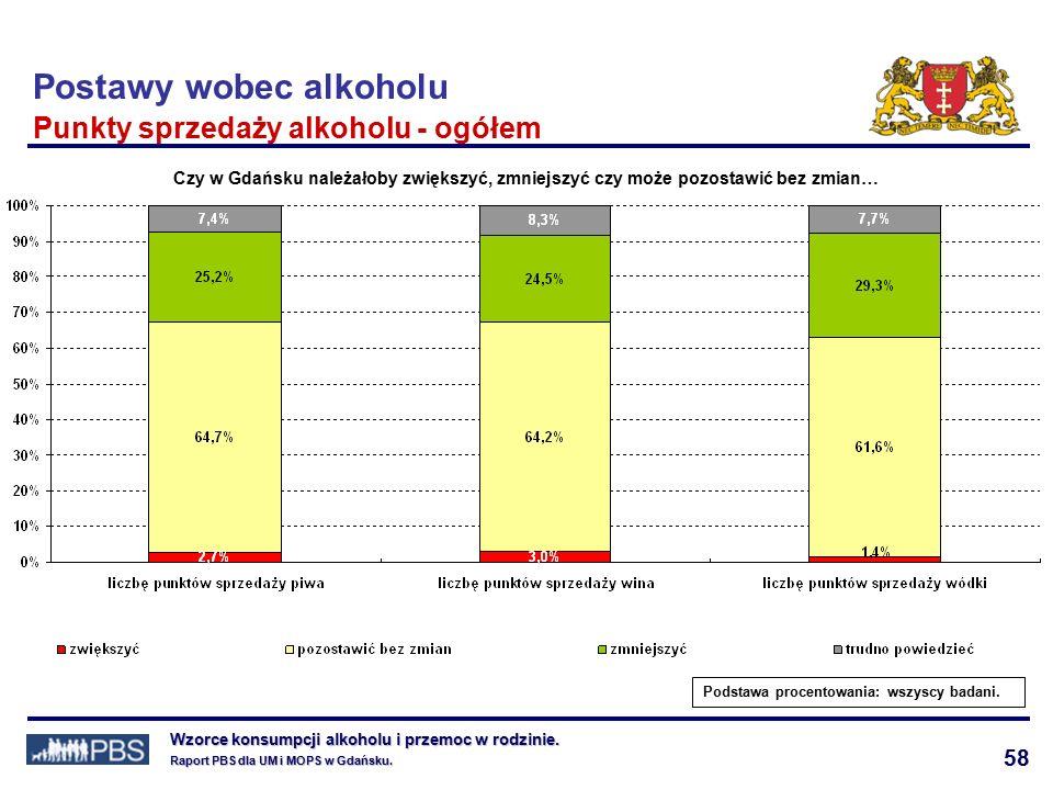 58 Wzorce konsumpcji alkoholu i przemoc w rodzinie.
