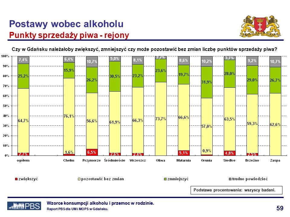 59 Wzorce konsumpcji alkoholu i przemoc w rodzinie.