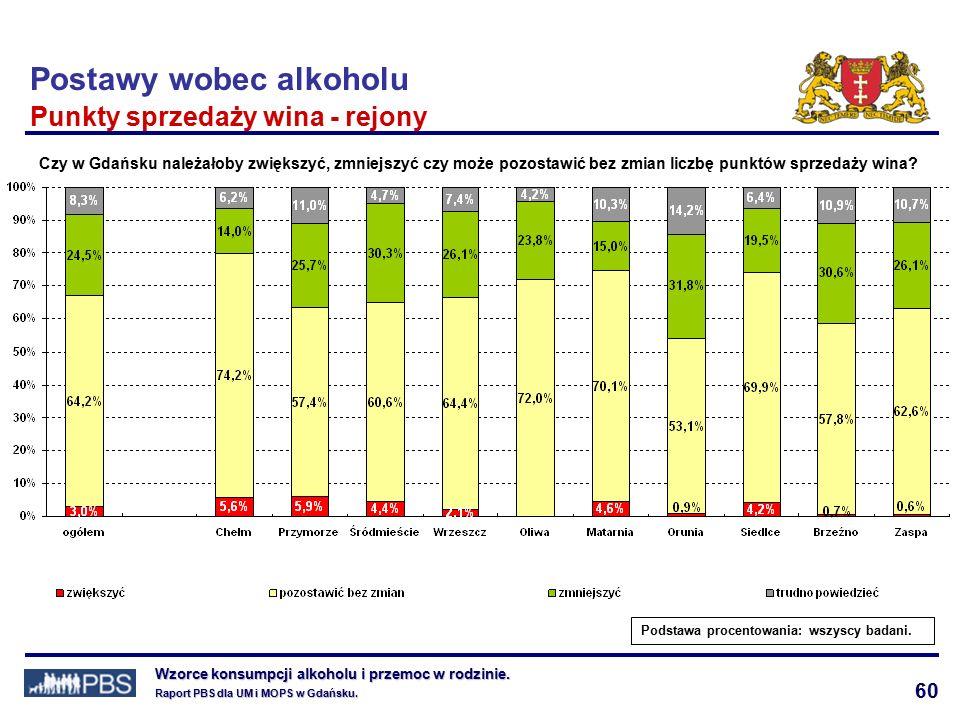 60 Wzorce konsumpcji alkoholu i przemoc w rodzinie.