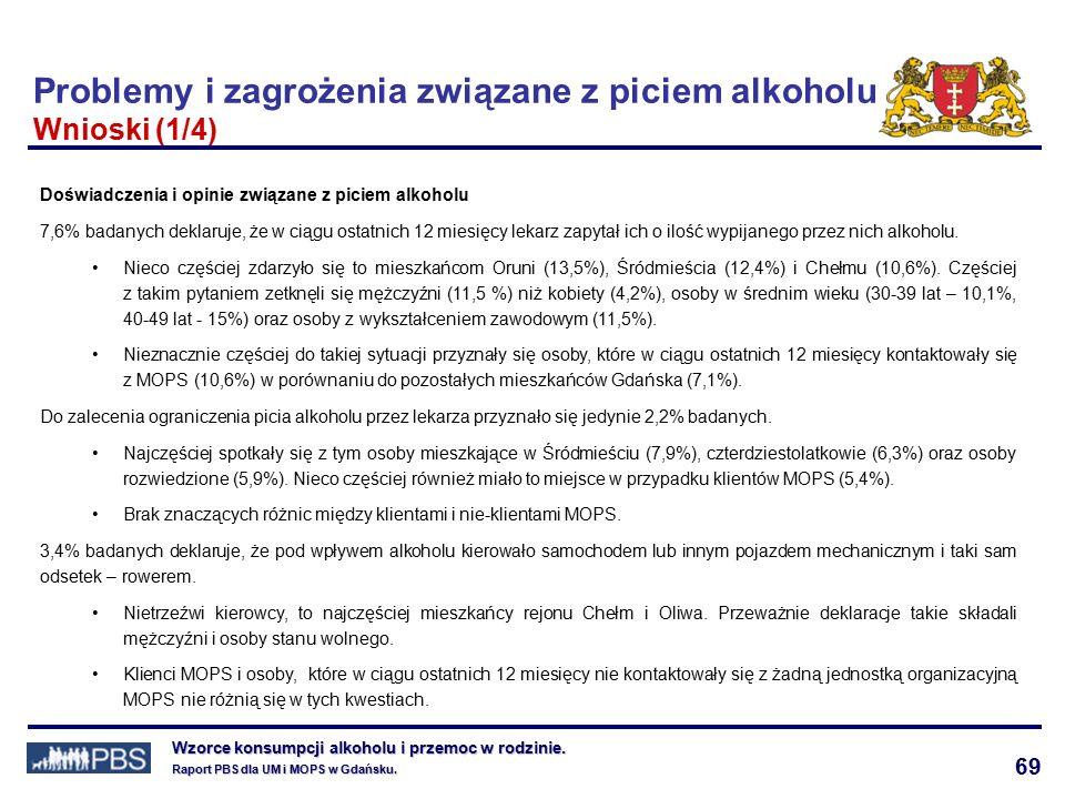 69 Wzorce konsumpcji alkoholu i przemoc w rodzinie.