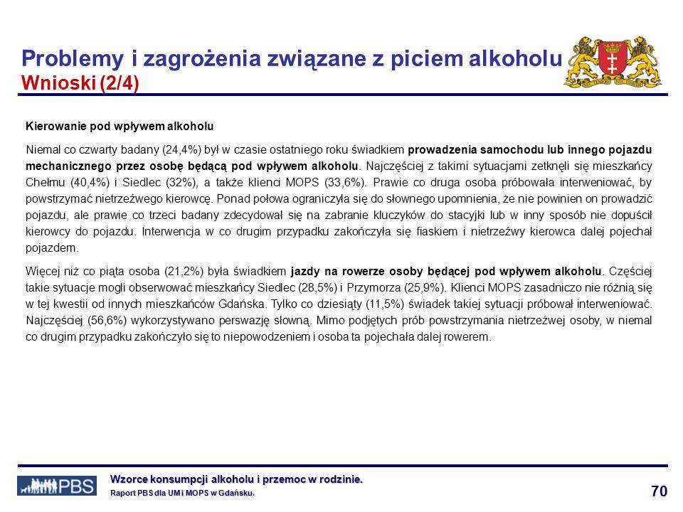 70 Wzorce konsumpcji alkoholu i przemoc w rodzinie.