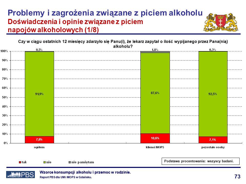 73 Wzorce konsumpcji alkoholu i przemoc w rodzinie.