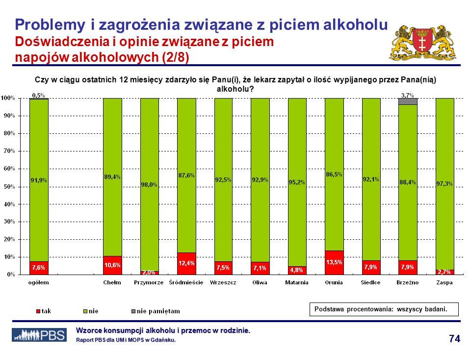 74 Wzorce konsumpcji alkoholu i przemoc w rodzinie.