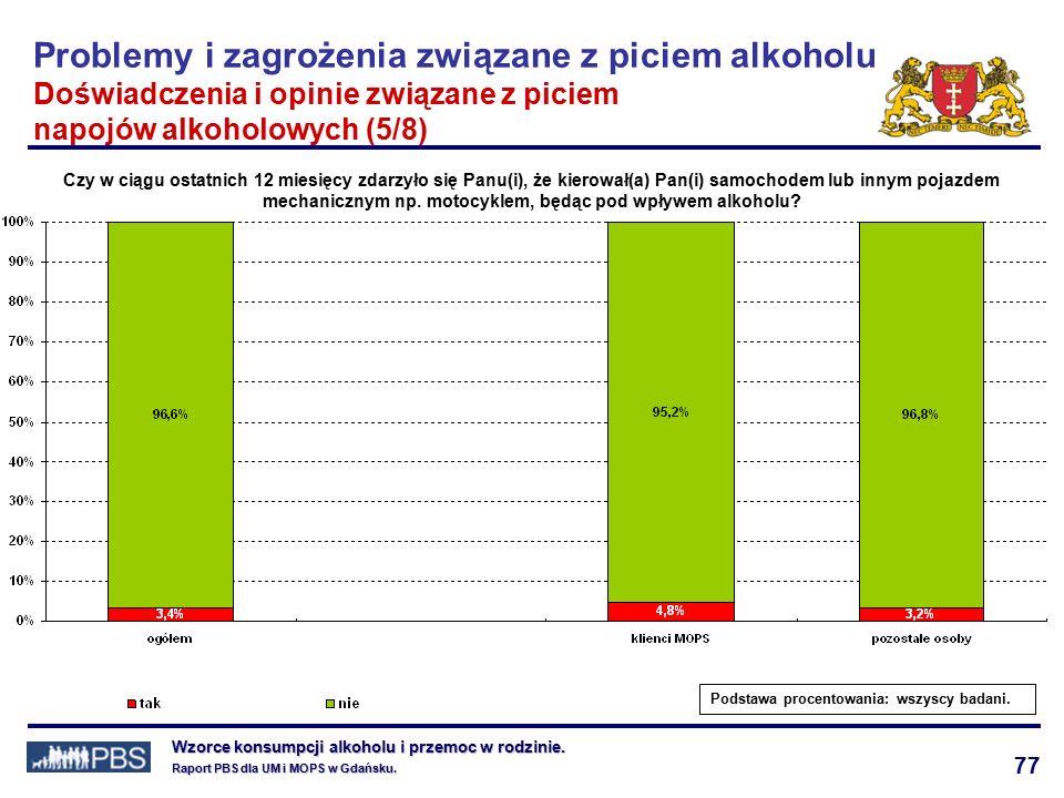 77 Wzorce konsumpcji alkoholu i przemoc w rodzinie.