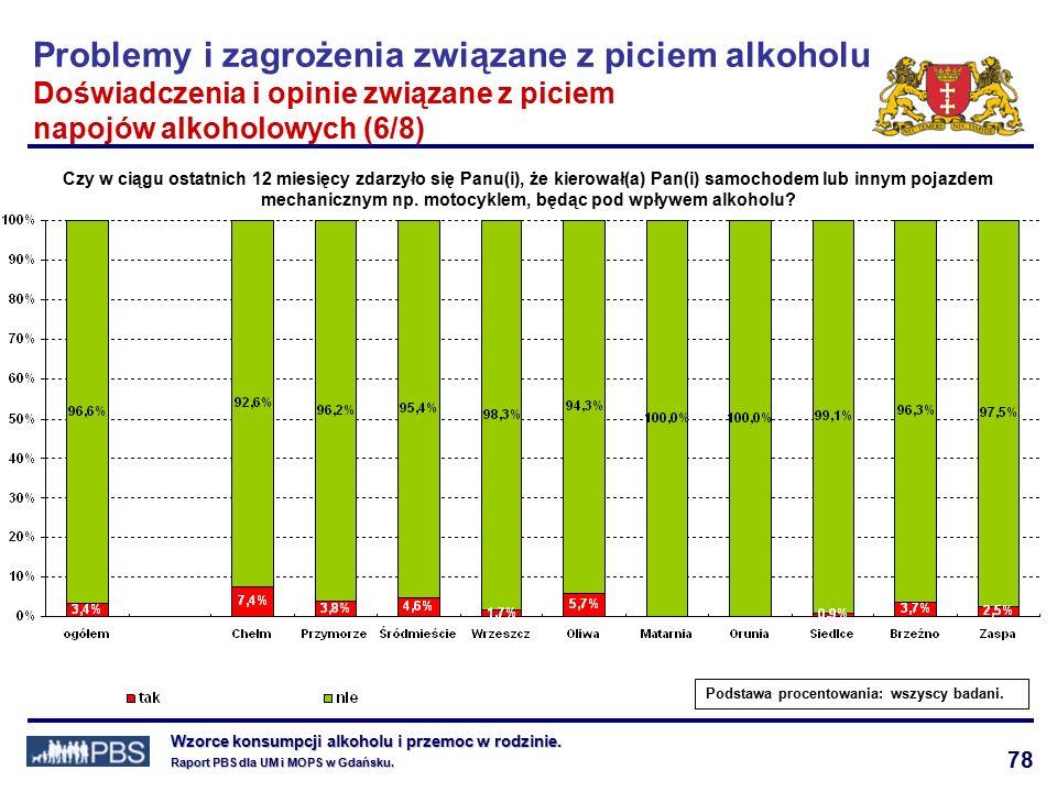 78 Wzorce konsumpcji alkoholu i przemoc w rodzinie.