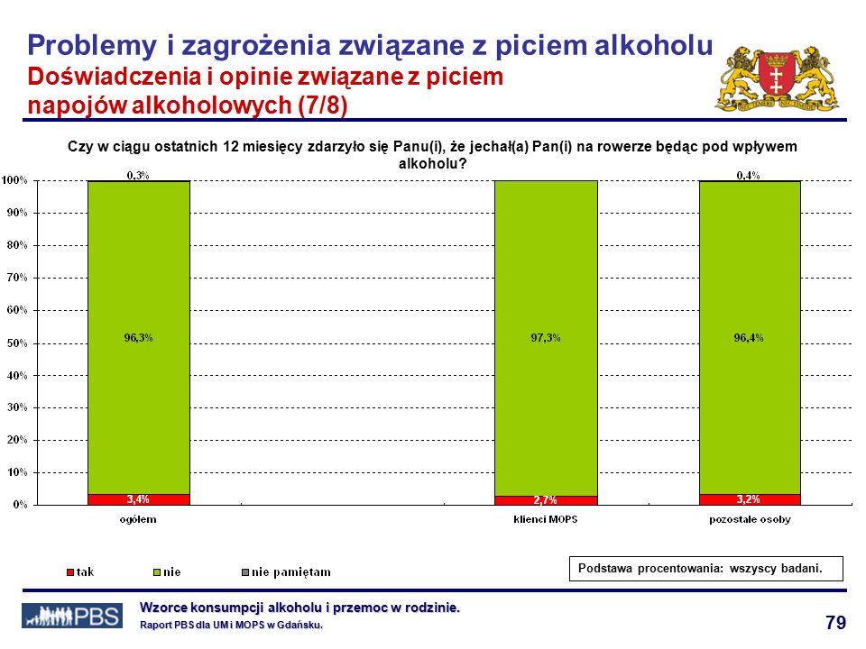 79 Wzorce konsumpcji alkoholu i przemoc w rodzinie.