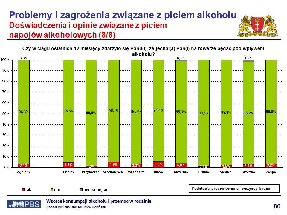 80 Wzorce konsumpcji alkoholu i przemoc w rodzinie.