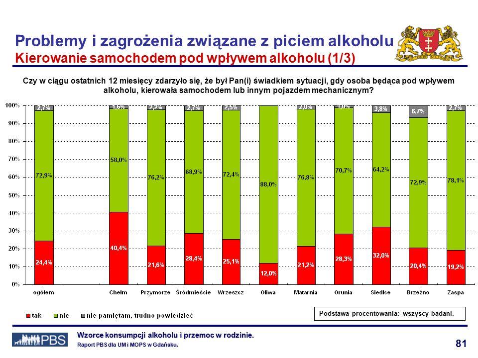 81 Wzorce konsumpcji alkoholu i przemoc w rodzinie.