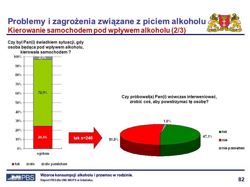 82 Wzorce konsumpcji alkoholu i przemoc w rodzinie.