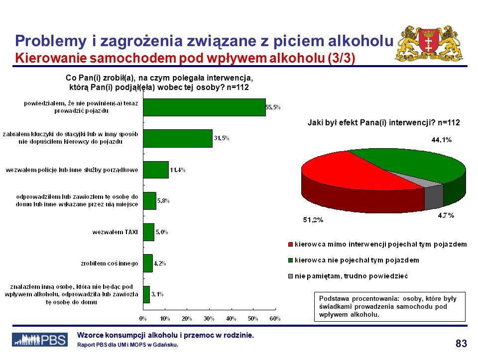 83 Wzorce konsumpcji alkoholu i przemoc w rodzinie.