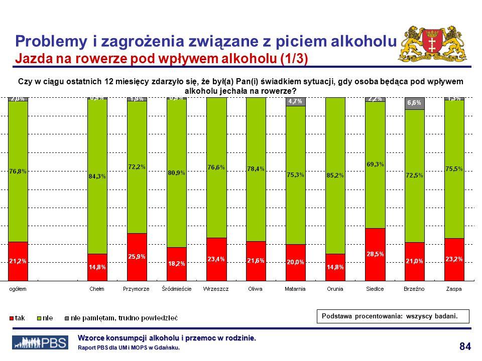 84 Wzorce konsumpcji alkoholu i przemoc w rodzinie.