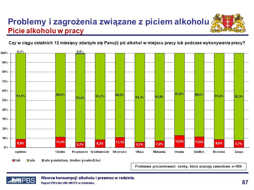 87 Wzorce konsumpcji alkoholu i przemoc w rodzinie.
