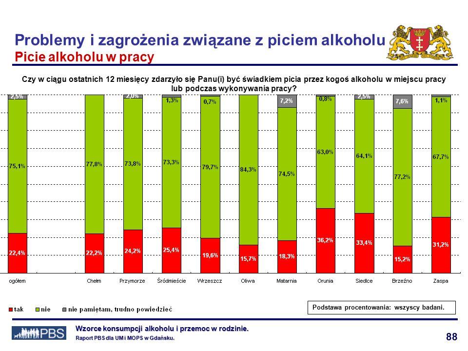 88 Wzorce konsumpcji alkoholu i przemoc w rodzinie.