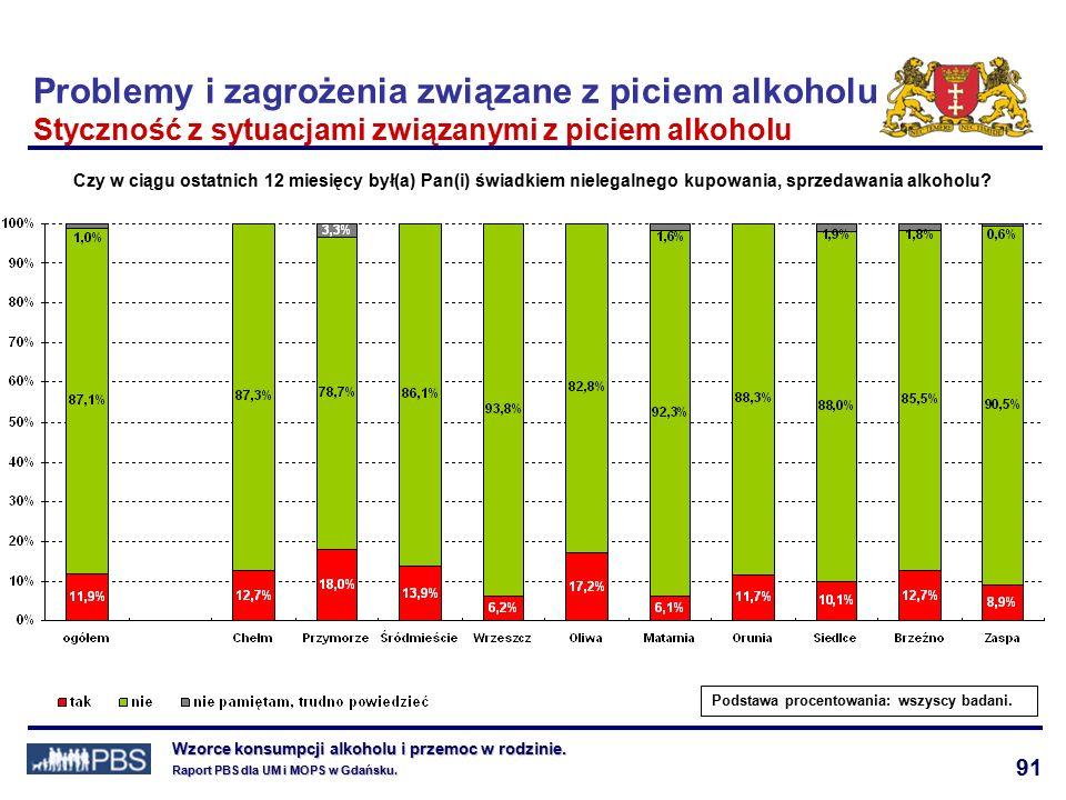 91 Wzorce konsumpcji alkoholu i przemoc w rodzinie.
