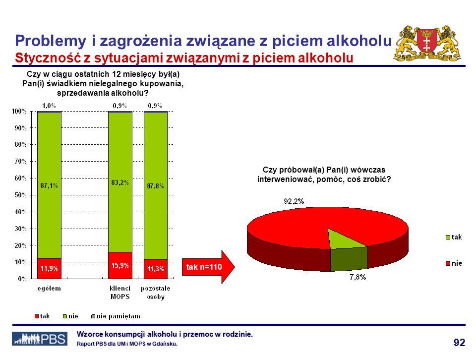 92 Wzorce konsumpcji alkoholu i przemoc w rodzinie.