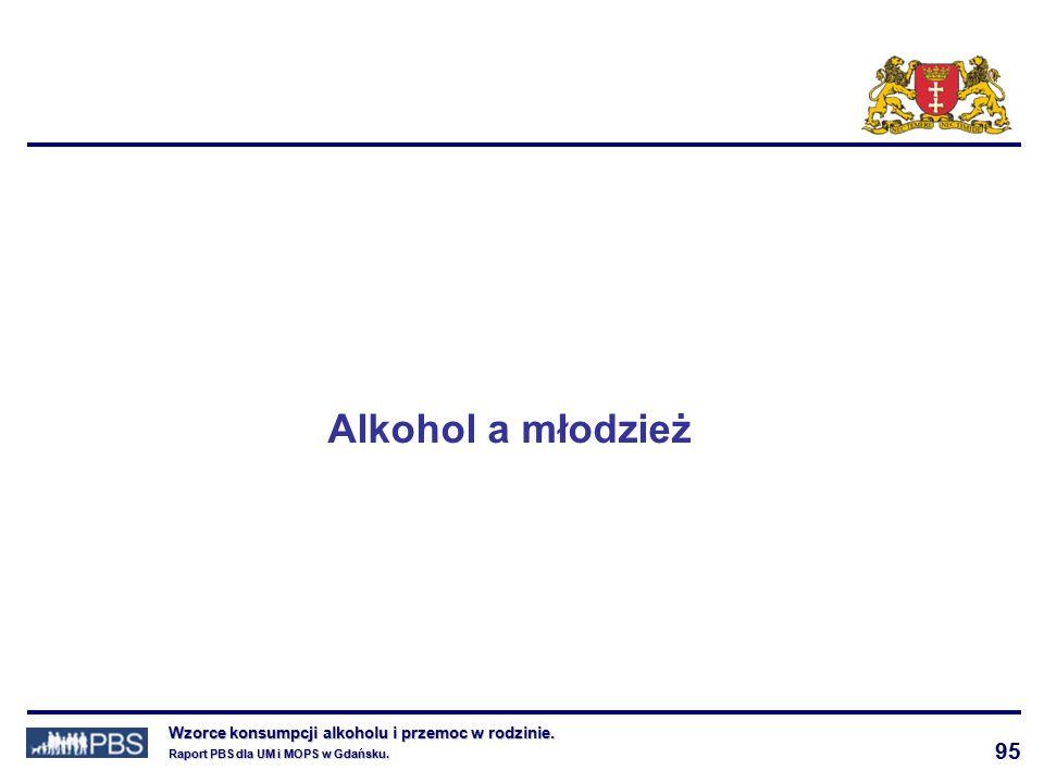 95 Wzorce konsumpcji alkoholu i przemoc w rodzinie.