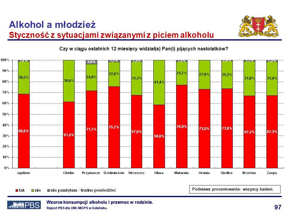 97 Wzorce konsumpcji alkoholu i przemoc w rodzinie.