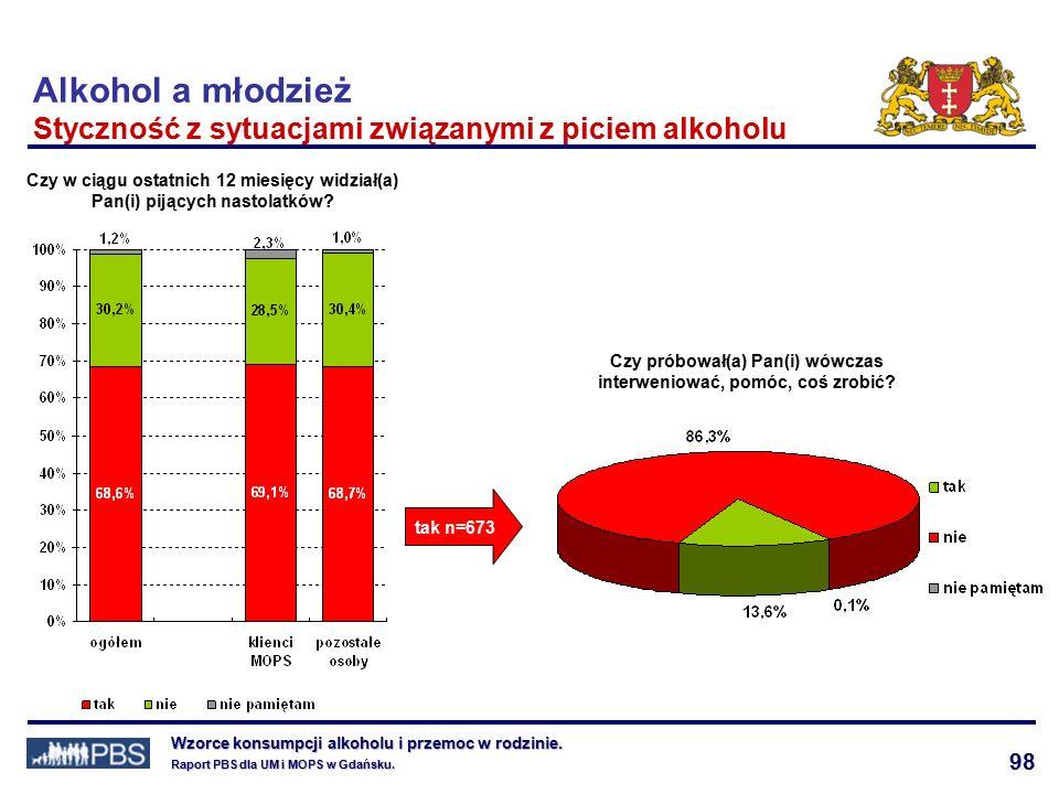 98 Wzorce konsumpcji alkoholu i przemoc w rodzinie.