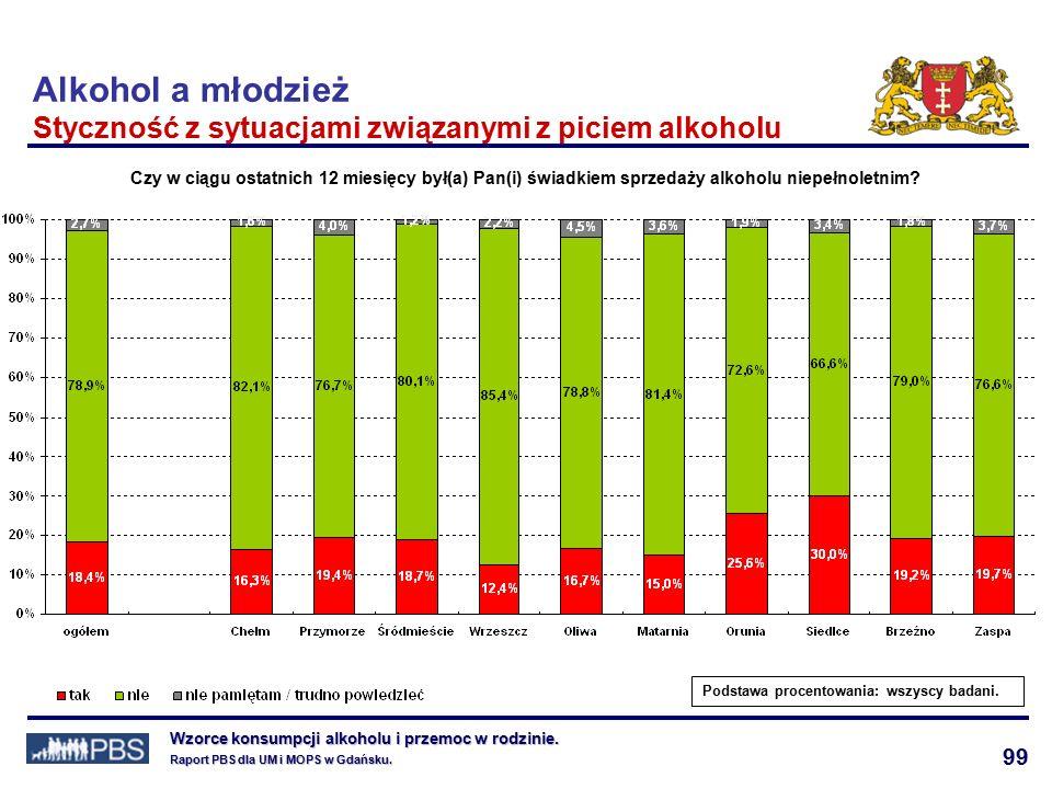 99 Wzorce konsumpcji alkoholu i przemoc w rodzinie.
