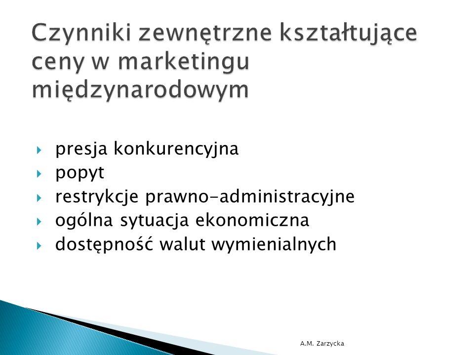  presja konkurencyjna  popyt  restrykcje prawno-administracyjne  ogólna sytuacja ekonomiczna  dostępność walut wymienialnych A.M. Zarzycka