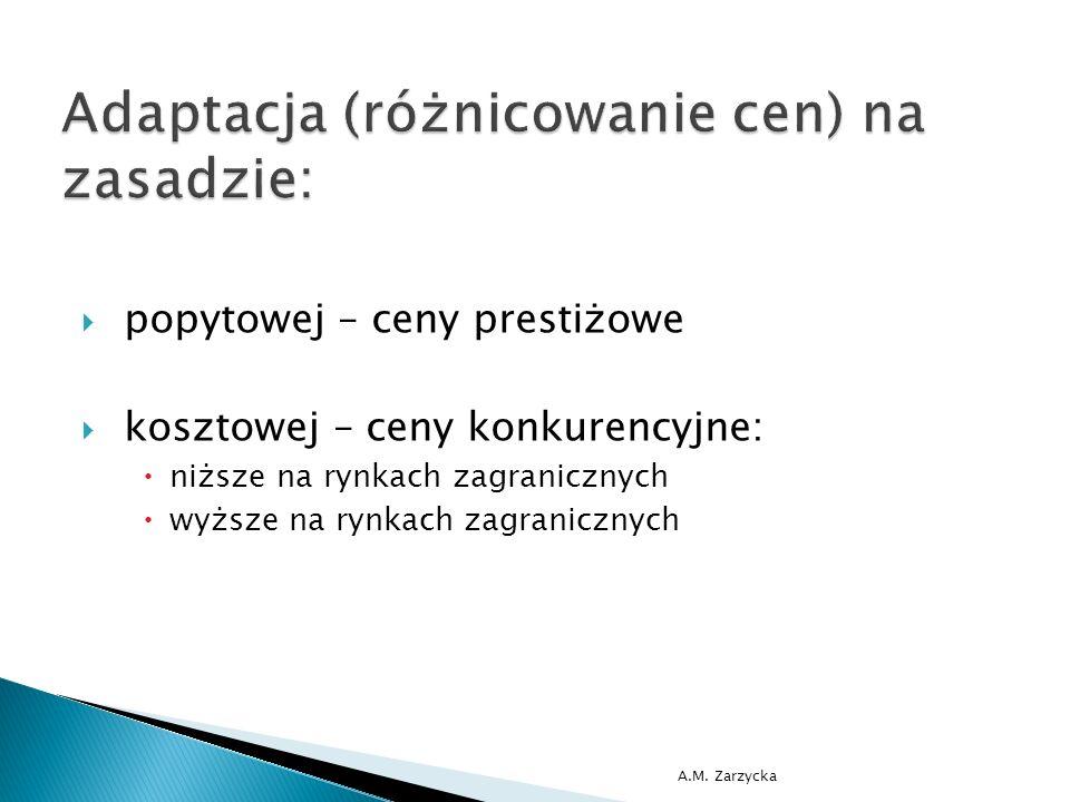  popytowej – ceny prestiżowe  kosztowej – ceny konkurencyjne:  niższe na rynkach zagranicznych  wyższe na rynkach zagranicznych A.M. Zarzycka
