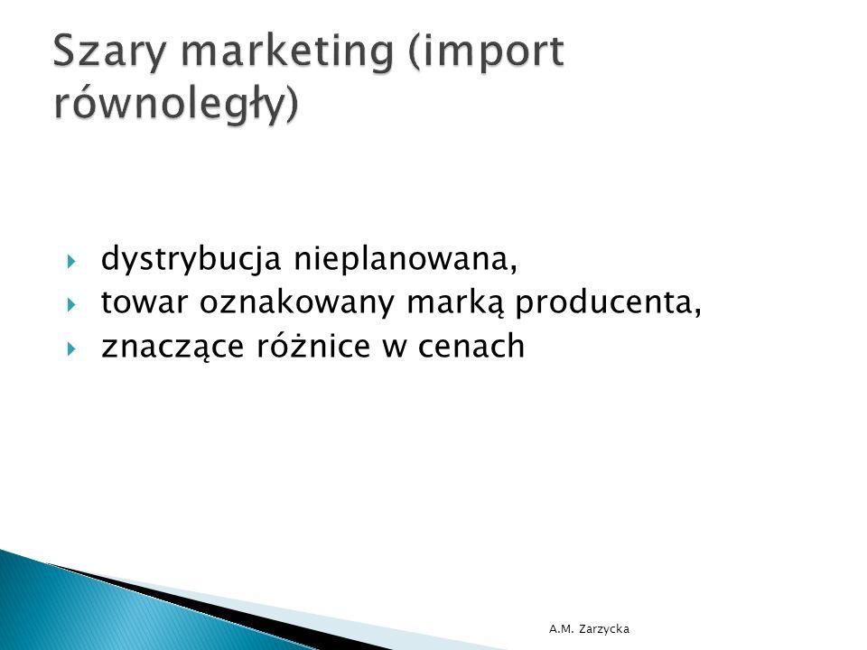  dystrybucja nieplanowana,  towar oznakowany marką producenta,  znaczące różnice w cenach A.M. Zarzycka