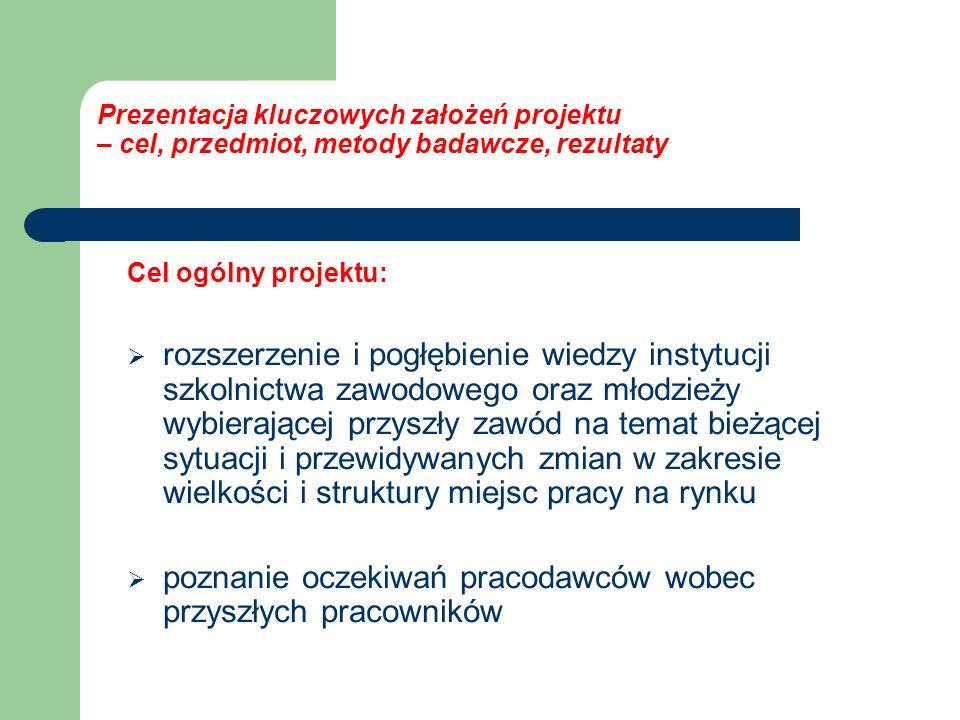 Prezentacja kluczowych założeń projektu – cel, przedmiot, metody badawcze, rezultaty Cel ogólny projektu:  rozszerzenie i pogłębienie wiedzy instytuc