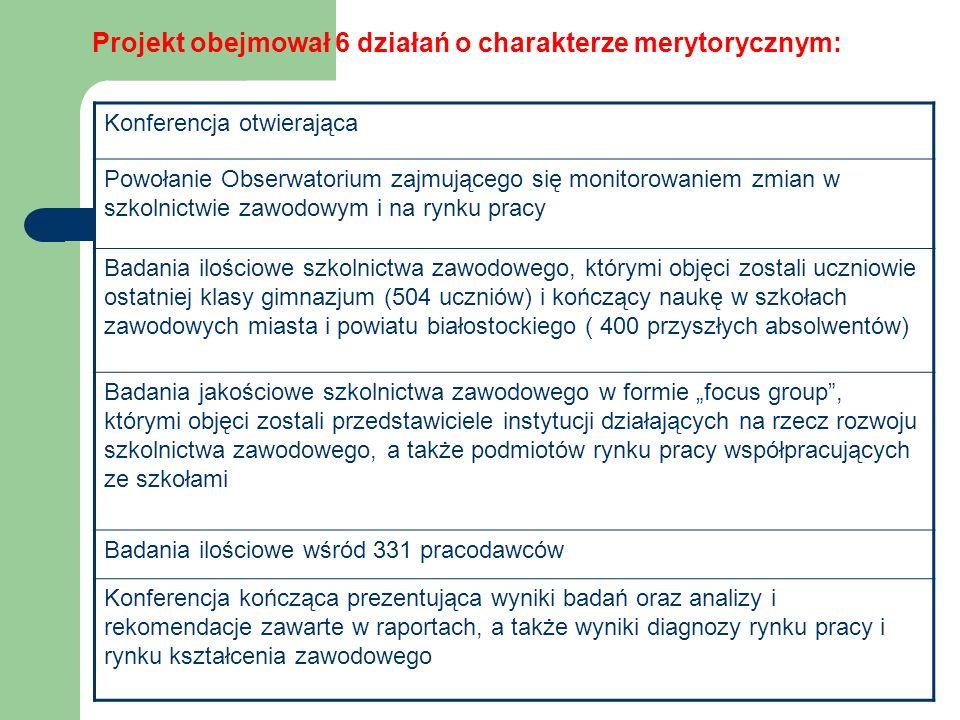 Projekt obejmował 6 działań o charakterze merytorycznym: Konferencja otwierająca Powołanie Obserwatorium zajmującego się monitorowaniem zmian w szkoln