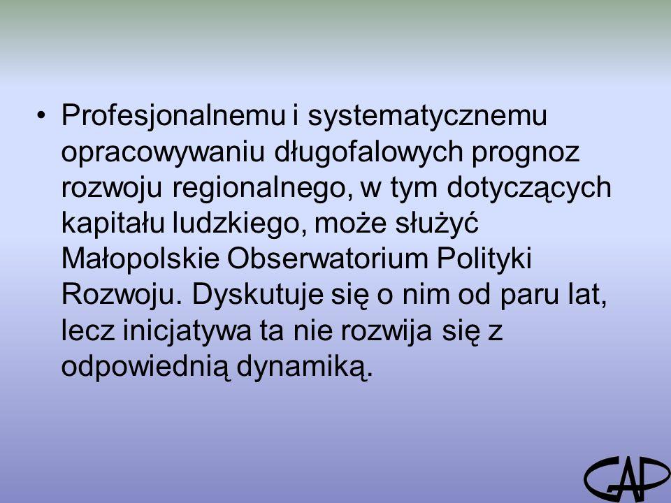 Profesjonalnemu i systematycznemu opracowywaniu długofalowych prognoz rozwoju regionalnego, w tym dotyczących kapitału ludzkiego, może służyć Małopolskie Obserwatorium Polityki Rozwoju.