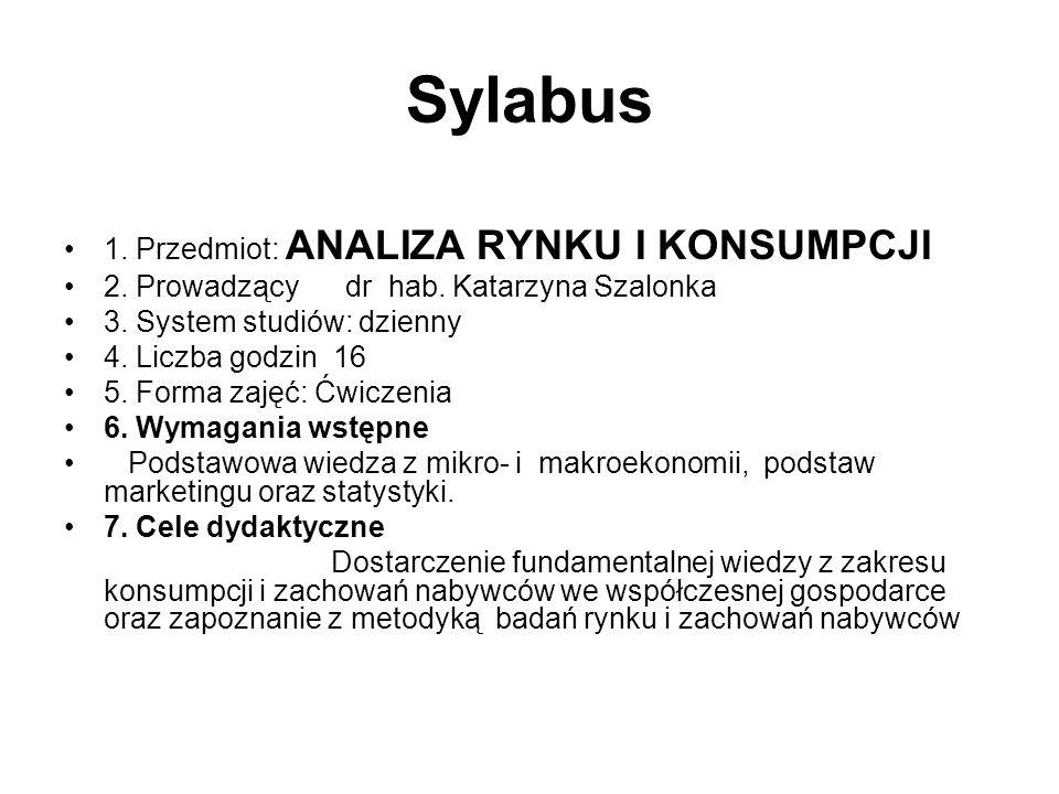 Sylabus 1. Przedmiot: ANALIZA RYNKU I KONSUMPCJI 2.